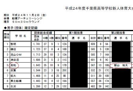飯山裕太平成24年千葉県高等学校新人体育大会