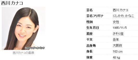 西川可奈子 年齢 熱愛彼氏 温泉 温泉入浴指導員 温泉ソムリエ 体重 経歴