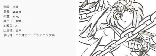 Eugene Son 顔画像 アンドロメダ瞬 聖闘士星矢 Netflix 女性化 女体化 炎上